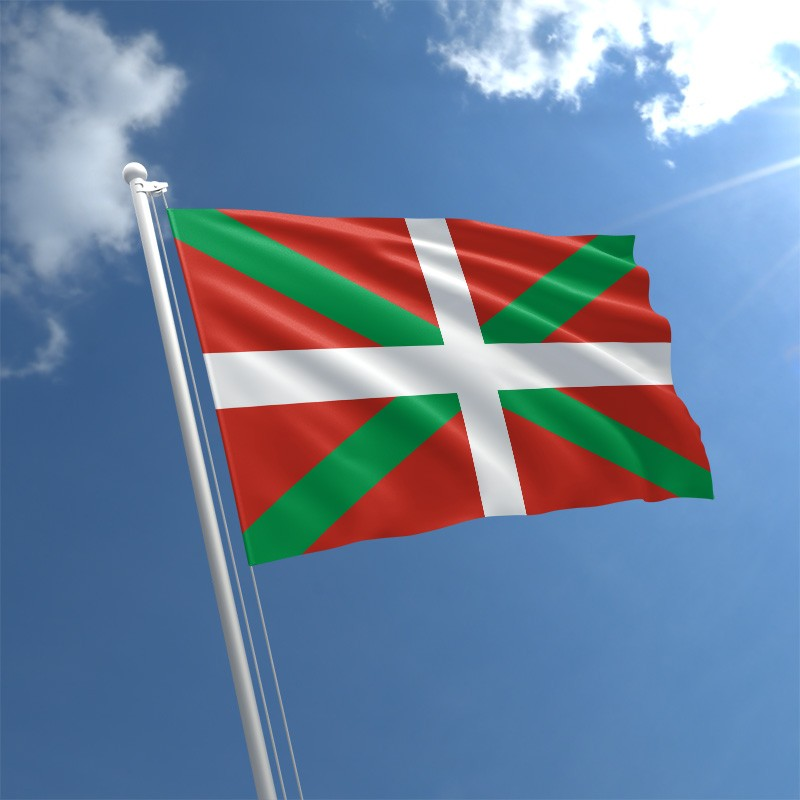 Basque Translation Services